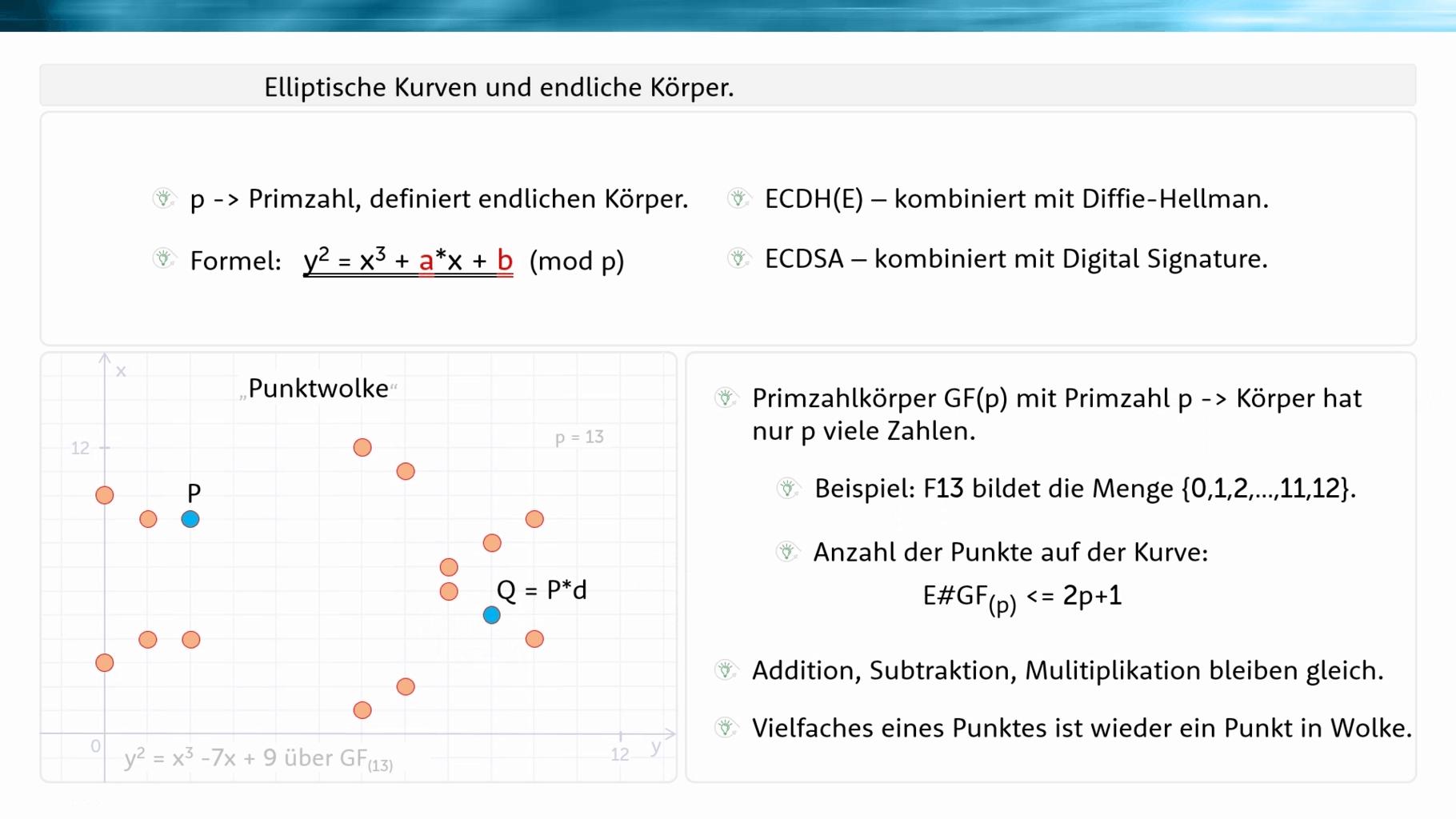 Elliptische Kurven und endliche Körper Formeln